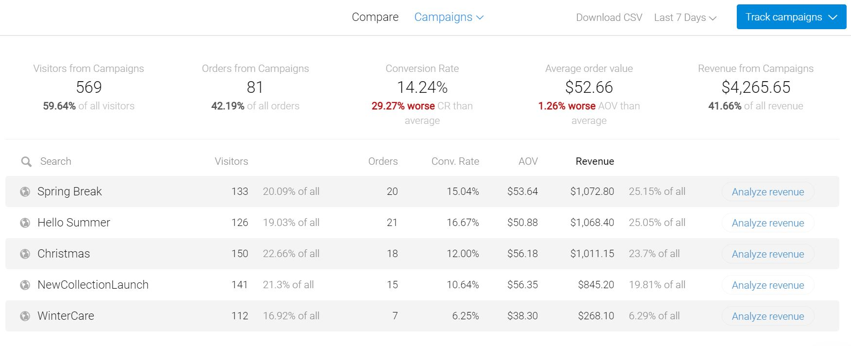 campaign-tracking